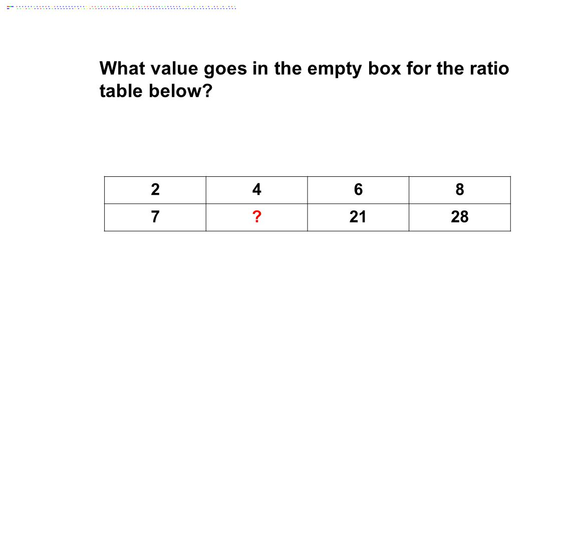 What value goes in the empty box for the ratio table below 2468 7 2128
