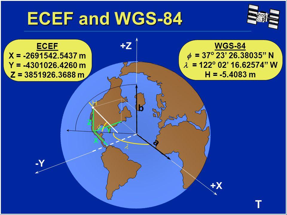 T GPS Fundamentals Your location is: 37 o ' N 122 o ' W