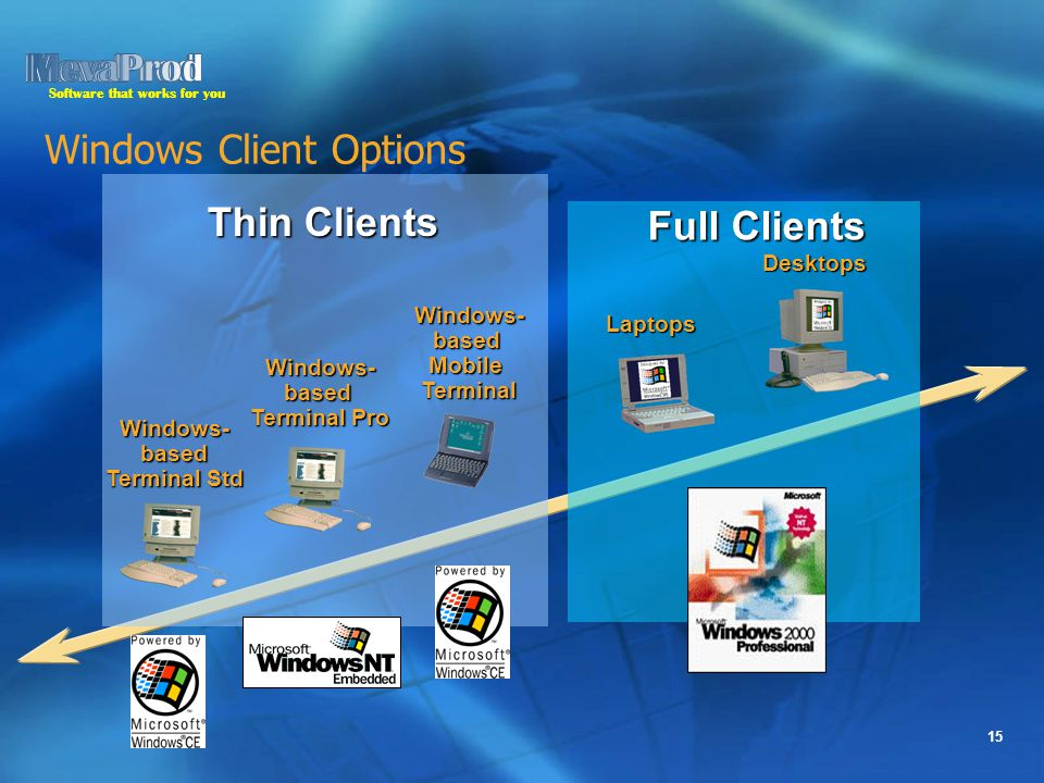 Software that works for you 15 Laptops Full Clients Desktops Thin Clients Windows- based Terminal Pro Windows- based Terminal Std Windows- based MobileTerminal Windows Client Options