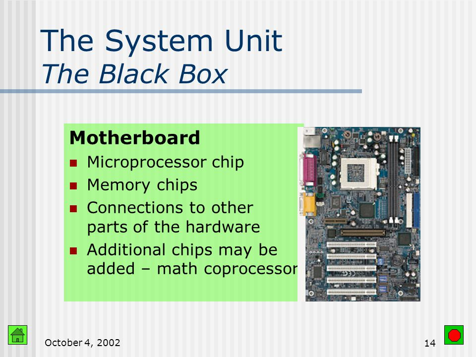 October 4, The System Unit The Black Box Houses electronic components Motherboard Storage devices Connections Some Apple Macintosh models have system unit inside monitor