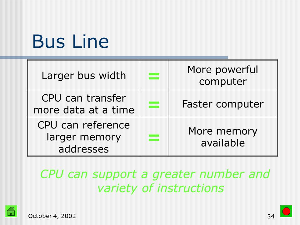 October 4, Bus Line Paths that transport electrical signals System bus Transports data between the CPU and memory Bus width Number of bits of data that can be carried at a time Normally the same as the CPUs word size Speed measured in MHz