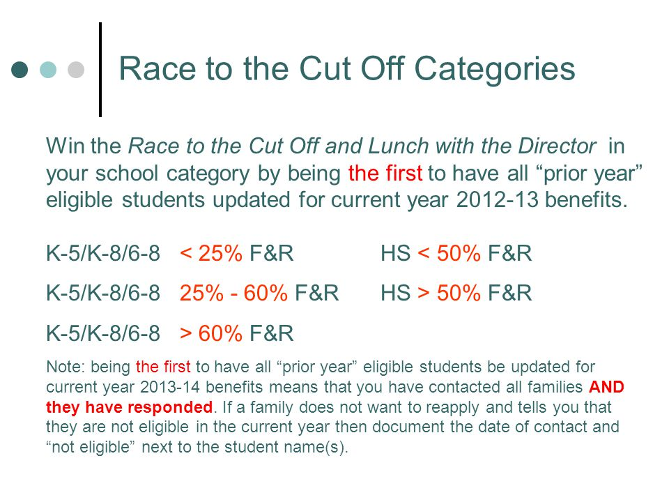 Race to the Cut Off Categories Win the Race to the Cut Off and Lunch with the Director in your school category by being the first to have all prior year eligible students updated for current year 2012-13 benefits.