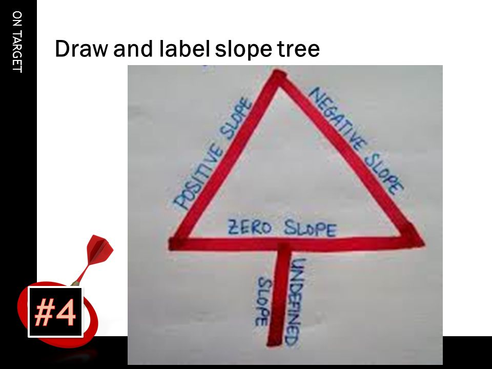 ON TARGET Draw and label slope tree