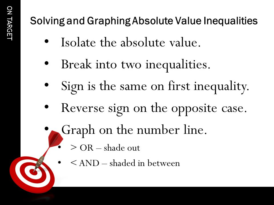 ON TARGET Solving and Graphing Absolute Value Inequalities Isolate the absolute value.