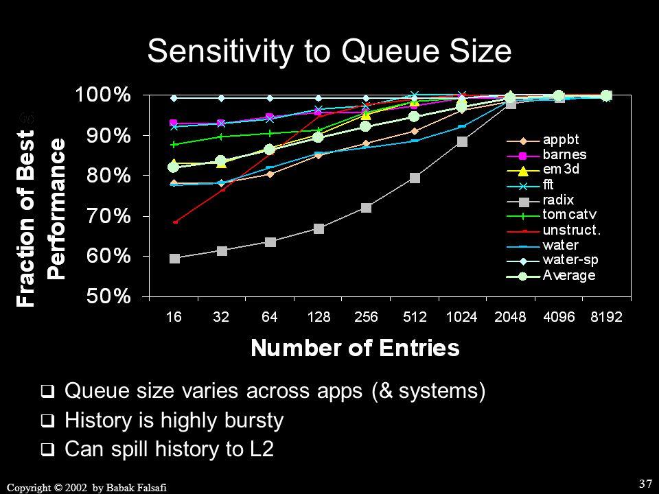 PUMA 2 : Bridging the CPU/Memory Gap through Prediction