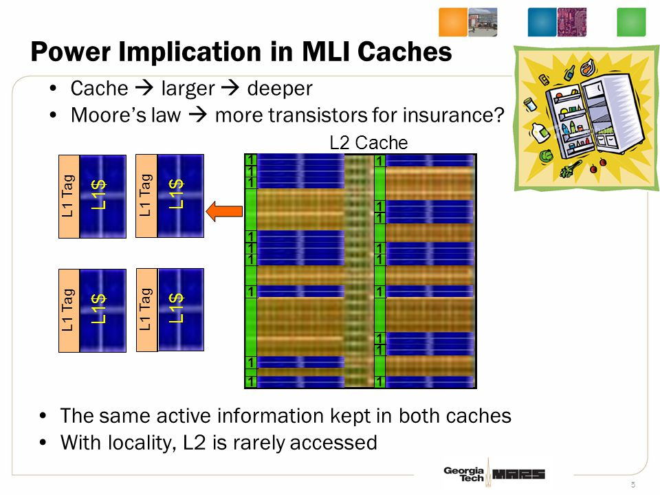 5 Power Implication in MLI Caches The same active information kept in both caches With locality, L2 is rarely accessed L2 Cache L1 Tag L1$ Cache  larger  deeper Moore's law  more transistors for insurance.