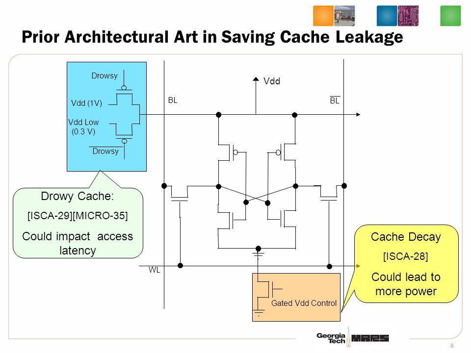 6 Prior Architectural Art in Saving Cache Leakage BL WL Gated Vdd Control Drowsy Vdd (1V) Vdd Low (0.3 V) Vdd Cache Decay [ISCA-28] Could lead to more power Drowy Cache: [ISCA-29][MICRO-35] Could impact access latency