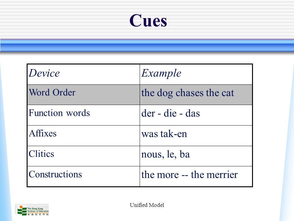 Unified Model Cues DeviceExample Word Order the dog chases the cat Function words der - die - das Affixes was tak-en Clitics nous, le, ba Constructions the more -- the merrier