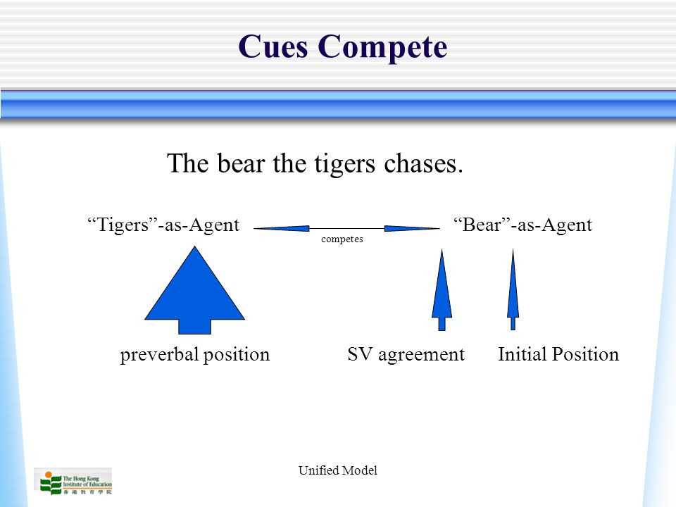 Unified Model Cues Compete Tigers -as-Agent Bear -as-Agent competes The bear the tigers chases.