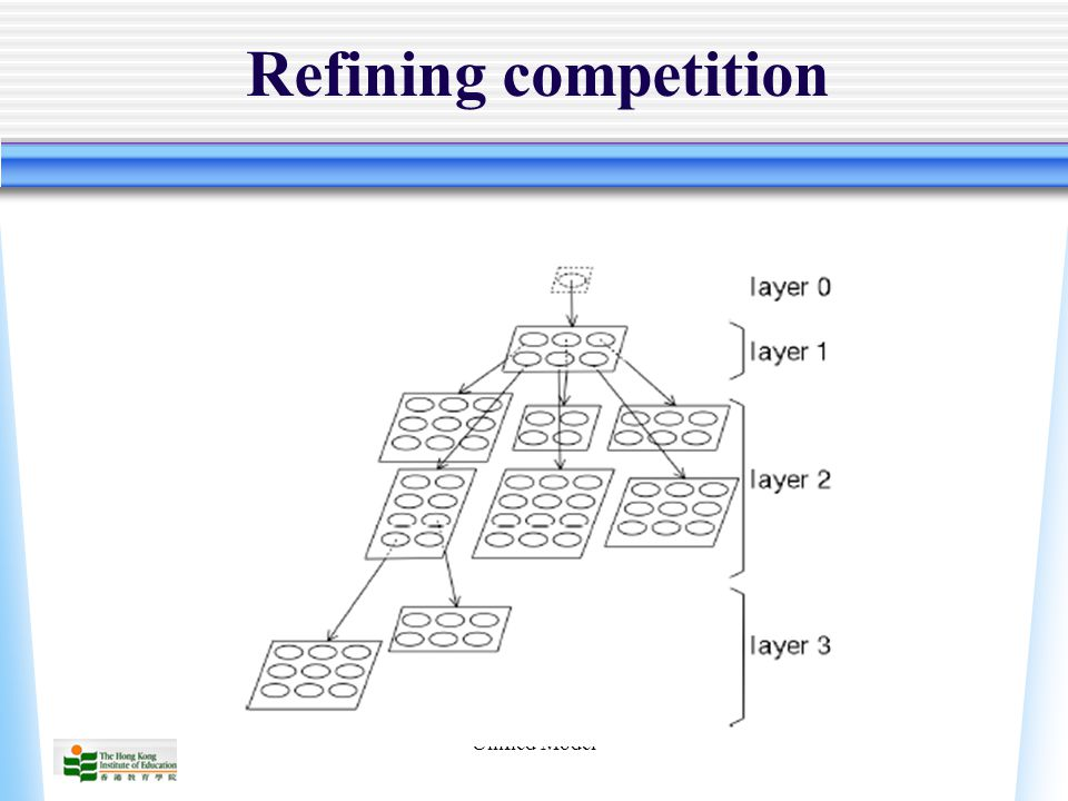 Unified Model Refining competition