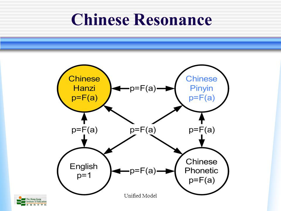 Unified Model Chinese Resonance