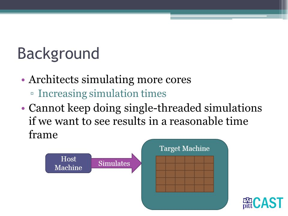 Background Architects simulating more cores ▫Increasing simulation times Cannot keep doing single-threaded simulations if we want to see results in a reasonable time frame Host Machine Simulates Target Machine