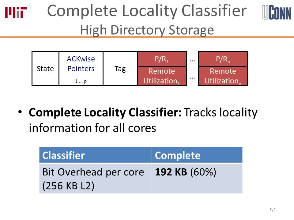 Complete Locality Classifier High Directory Storage Complete Locality Classifier: Tracks locality information for all cores 51 StateTag ACKwise Pointers 1 … p Remote Utilization 1 Remote Utilization n … P/R 1 … P/R n ClassifierComplete Bit Overhead per core (256 KB L2) 192 KB (60%)