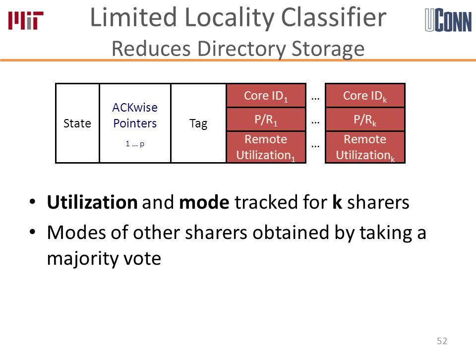 Limited Locality Classifier Reduces Directory Storage Utilization and mode tracked for k sharers Modes of other sharers obtained by taking a majority vote 52 StateTag ACKwise Pointers 1 … p Core ID 1 Remote Utilization 1 Core ID k Remote Utilization k … … P/R 1 … P/R k