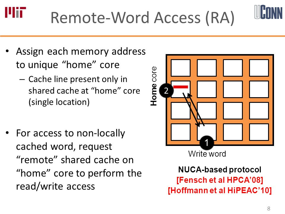 1 Remote-Word Access (RA) 8 2 Home core NUCA-based protocol [Fensch et al HPCA'08] [Hoffmann et al HiPEAC'10] Write word Assign each memory address to unique home core – Cache line present only in shared cache at home core (single location) For access to non-locally cached word, request remote shared cache on home core to perform the read/write access