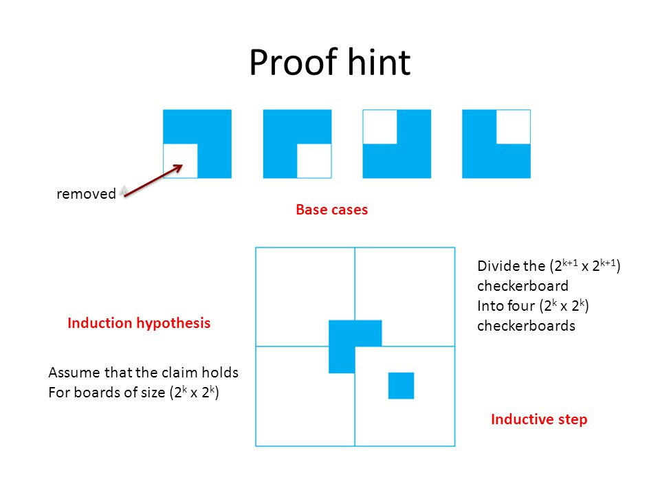 Proof hint Base cases removed Inductive step Divide the (2 k+1 x 2 k+1 ) checkerboard Into four (2 k x 2 k ) checkerboards Assume that the claim holds For boards of size (2 k x 2 k ) Induction hypothesis
