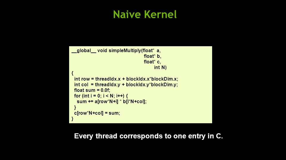 Naive Kernel __global__ void simpleMultiply(float* a, float* b, float* c, int N) { int row = threadIdx.x + blockIdx.x*blockDim.x; int col = threadIdx.y + blockIdx.y*blockDim.y; float sum = 0.0f; for (int i = 0; i < N; i++) { sum += a[row*N+i] * b[i*N+col]; } c[row*N+col] = sum; } Every thread corresponds to one entry in C.