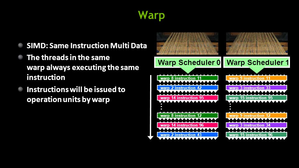 Warp SIMD: Same Instruction Multi Data The threads in the same warp always executing the same instruction Instructions will be issued to operation units by warp warp 8 instruction 11 Warp Scheduler 0 warp 2 instruction 42 warp 14 instruction 95 warp 8 instruction