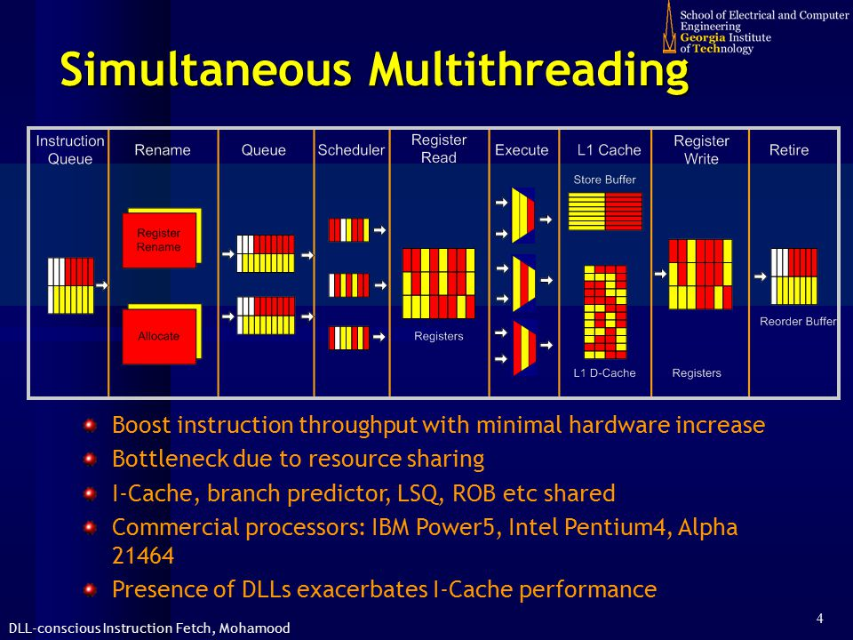 DLL-conscious Instruction Fetch, Mohamood 4 Simultaneous Multithreading Boost instruction throughput with minimal hardware increase Bottleneck due to resource sharing I-Cache, branch predictor, LSQ, ROB etc shared Commercial processors: IBM Power5, Intel Pentium4, Alpha 21464 Presence of DLLs exacerbates I-Cache performance