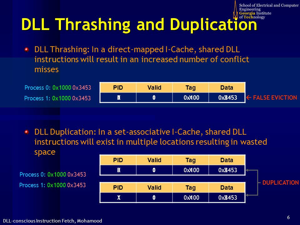 DLL-conscious Instruction Fetch, Mohamood 6 X 0 X X DLL Thrashing and Duplication DLL Thrashing: In a direct-mapped I-Cache, shared DLL instructions will result in an increased number of conflict misses DLL Duplication: In a set-associative I-Cache, shared DLL instructions will exist in multiple locations resulting in wasted space Process 0: 0x1000 0x3453 Process 1: 0x1000 0x3453 PIDValidTagData 0 1 0x100 0x3453 X 0 X X 1 1 0x100 0x3453  FALSE EVICTION Process 0: 0x1000 0x3453 Process 1: 0x1000 0x3453 PIDValidTagData X 0 X X PIDValidTagData 0 1 0x100 0x3453 1 1 0x100 0x3453 DUPLICATION