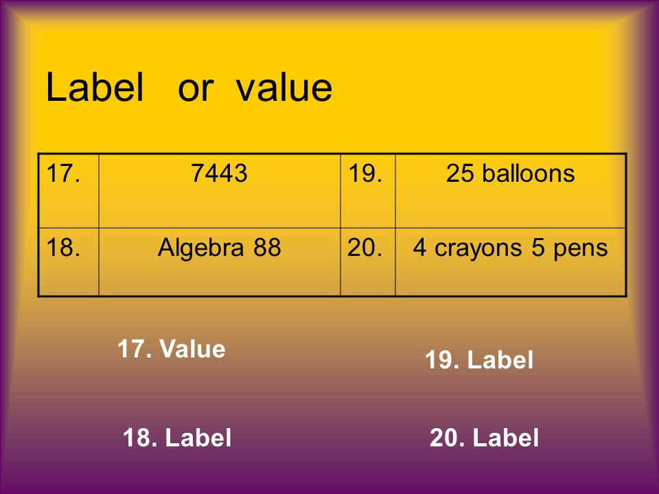 Label or value 17.744319.25 balloons 18.Algebra 8820.4 crayons 5 pens 17.