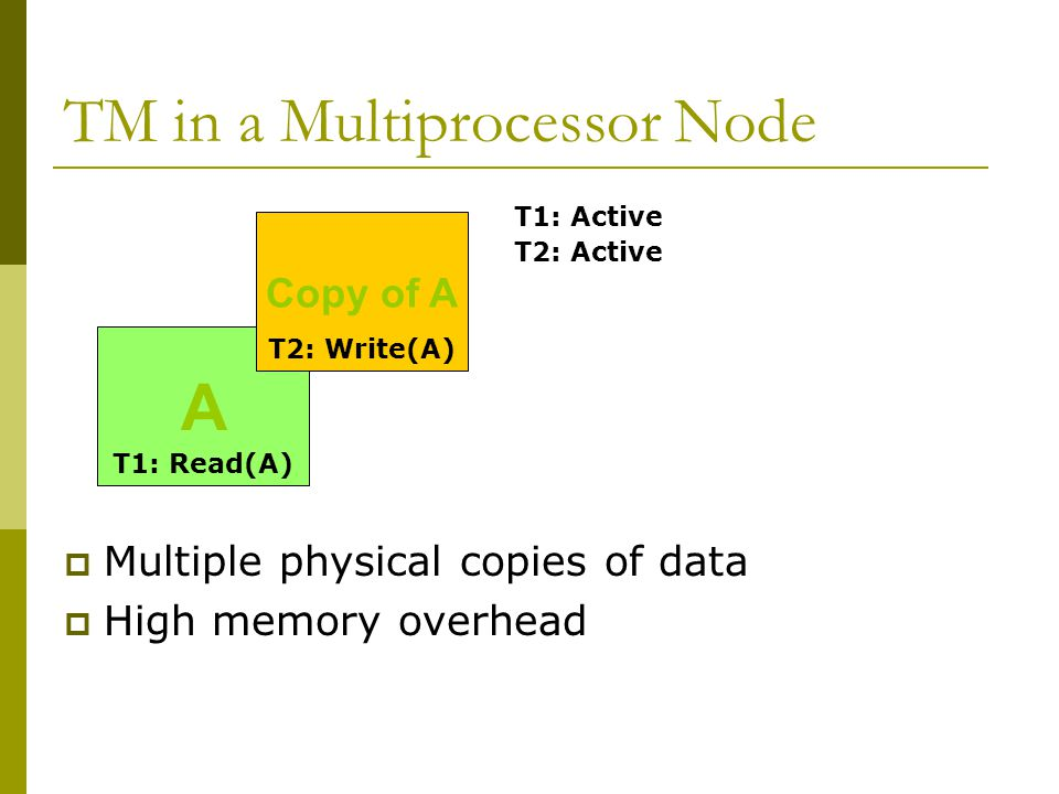 TM in a Multiprocessor Node  Multiple physical copies of data  High memory overhead A Copy of A T1: Read(A) T2: Write(A) T1: Active T2: Active