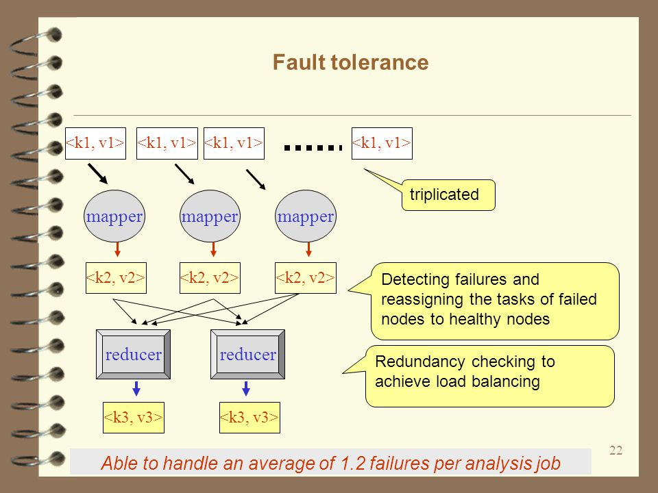 22 Fault tolerance Able to handle an average of 1.2 failures per analysis job mapper reducer triplicated Detecting failures and reassigning the tasks of failed nodes to healthy nodes Redundancy checking to achieve load balancing