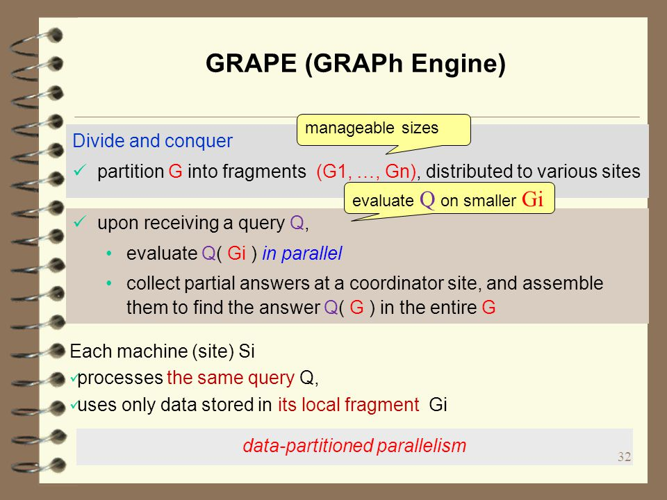 GRAPE (GRAPh Engine) 32 Divide and conquer partition G into fragments (G1, …, Gn), distributed to various sites manageable sizes upon receiving a query Q, evaluate Q( Gi ) in parallel collect partial answers at a coordinator site, and assemble them to find the answer Q( G ) in the entire G evaluate Q on smaller Gi data-partitioned parallelism Each machine (site) Si processes the same query Q, uses only data stored in its local fragment Gi 32