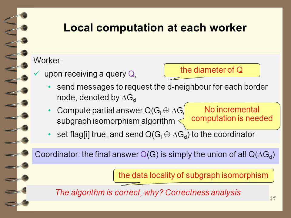 Local computation at each worker 37 Worker: upon receiving a query Q, send messages to request the d-neighbour for each border node, denoted by  G d Compute partial answer Q(G i   G d ), by calling any existing subgraph isomorphism algorithm set flag[i] true, and send Q(G i   G d ) to the coordinator The algorithm is correct, why.