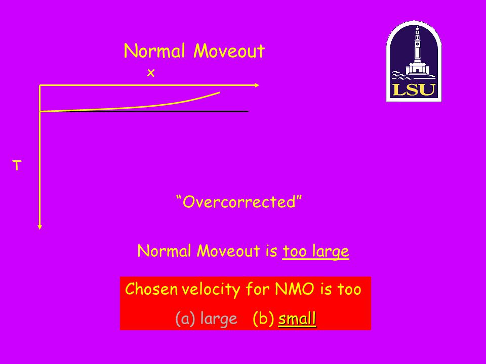 Normal Moveout x T Overcorrected Normal Moveout is too large Chosen velocity for NMO is too small (a) large (b) small