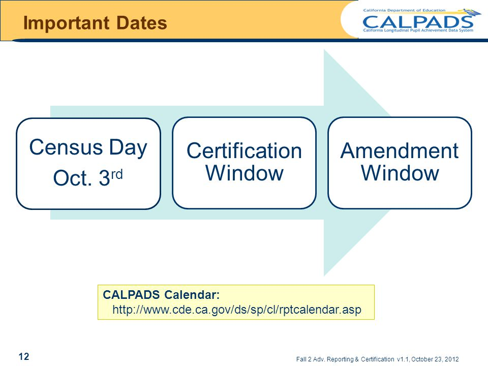 Important Dates Census Day Oct. 3 rd Certification Window Amendment Window Fall 2 Adv.