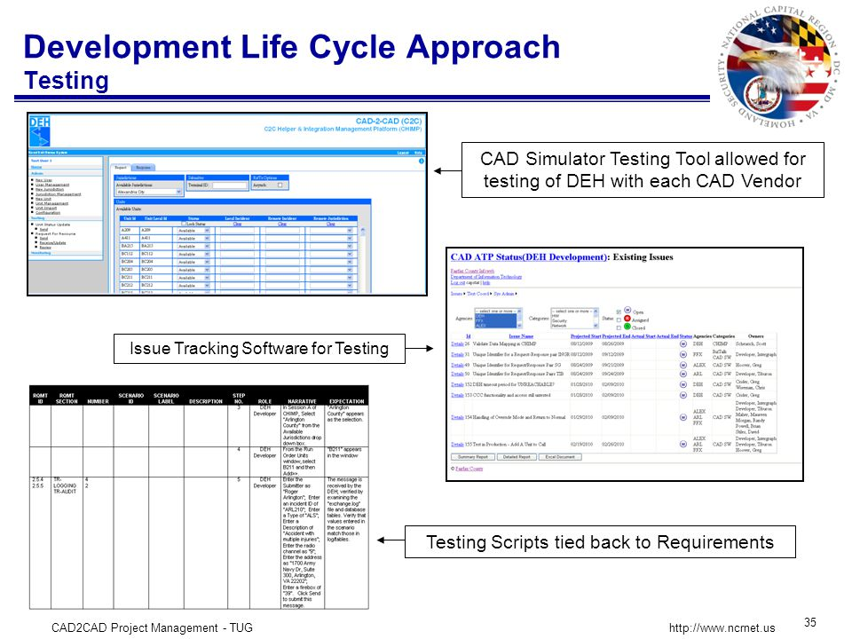 CAD2CAD Project Management - TUG 35 http://www.ncrnet.us Development Life Cycle Approach Testing Issue Tracking Software for Testing CAD Simulator Testing Tool allowed for testing of DEH with each CAD Vendor Testing Scripts tied back to Requirements