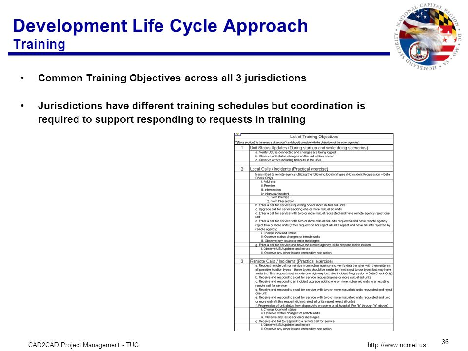 CAD2CAD Project Management - TUG 36 http://www.ncrnet.us Development Life Cycle Approach Training Common Training Objectives across all 3 jurisdictions Jurisdictions have different training schedules but coordination is required to support responding to requests in training