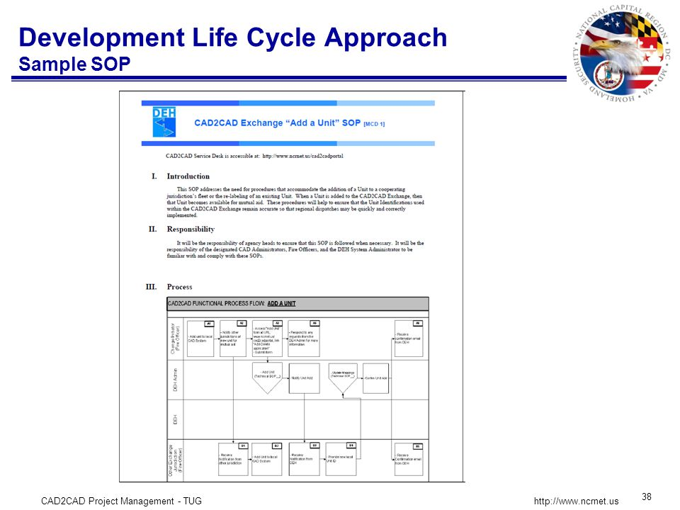 CAD2CAD Project Management - TUG 38 http://www.ncrnet.us Development Life Cycle Approach Sample SOP
