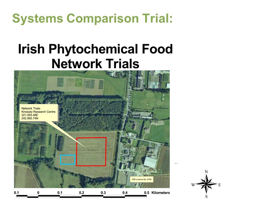 Systems Comparison Trial: