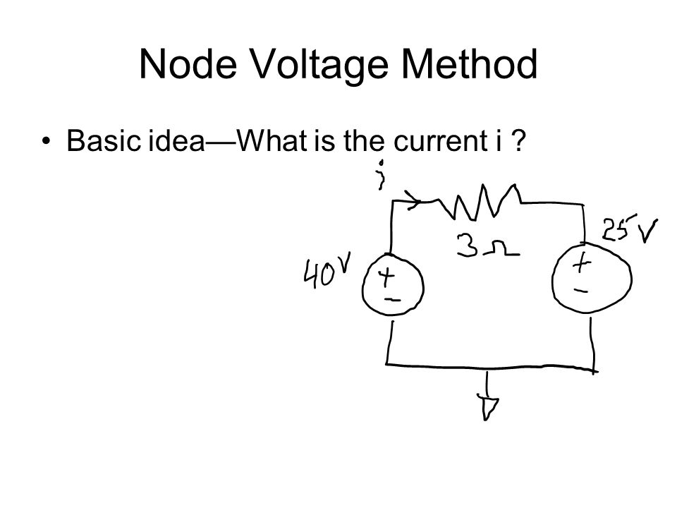 Node Voltage Method Basic idea—What is the current i