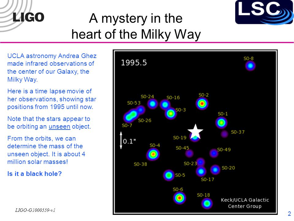 LIGO-G1000559-v1 2 A mystery in the heart of the Milky Way UCLA astronomy Andrea Ghez made infrared observations of the center of our Galaxy, the Milky Way.