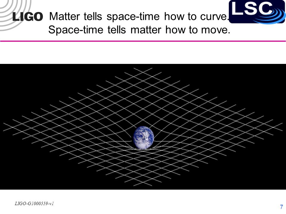 LIGO-G1000559-v1 7 Matter tells space-time how to curve. Space-time tells matter how to move.
