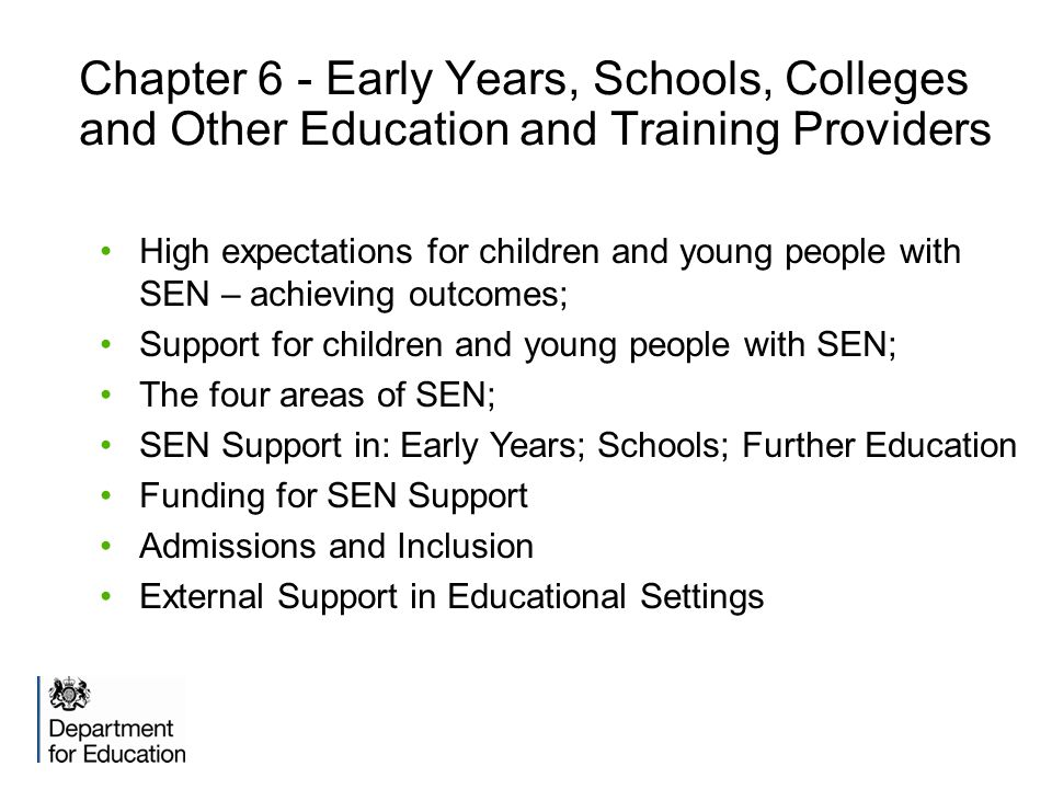 Chapter 6 - Early Years, Schools, Colleges and Other Education and Training Providers High expectations for children and young people with SEN – achieving outcomes; Support for children and young people with SEN; The four areas of SEN; SEN Support in: Early Years; Schools; Further Education Funding for SEN Support Admissions and Inclusion External Support in Educational Settings