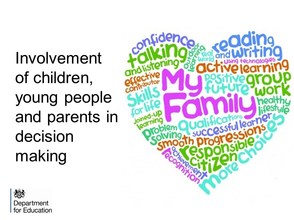 Involvement of children, young people and parents in decision making
