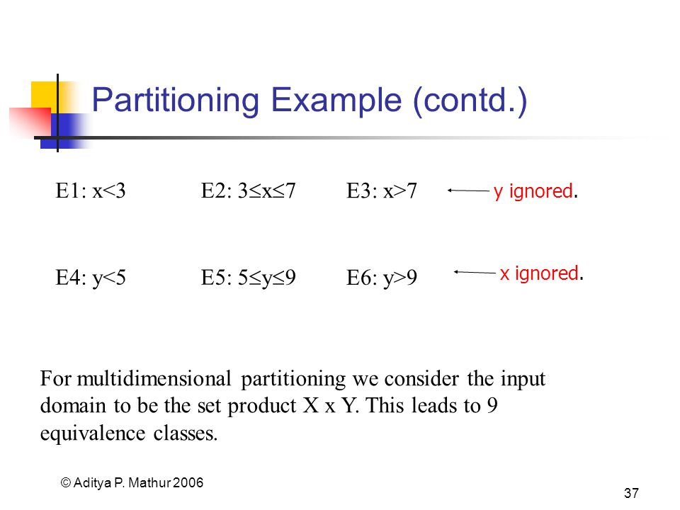 © Aditya P. Mathur 2006 37 Partitioning Example (contd.) E1: x<3 E2: 3  x  7 E3: x>7 y ignored.