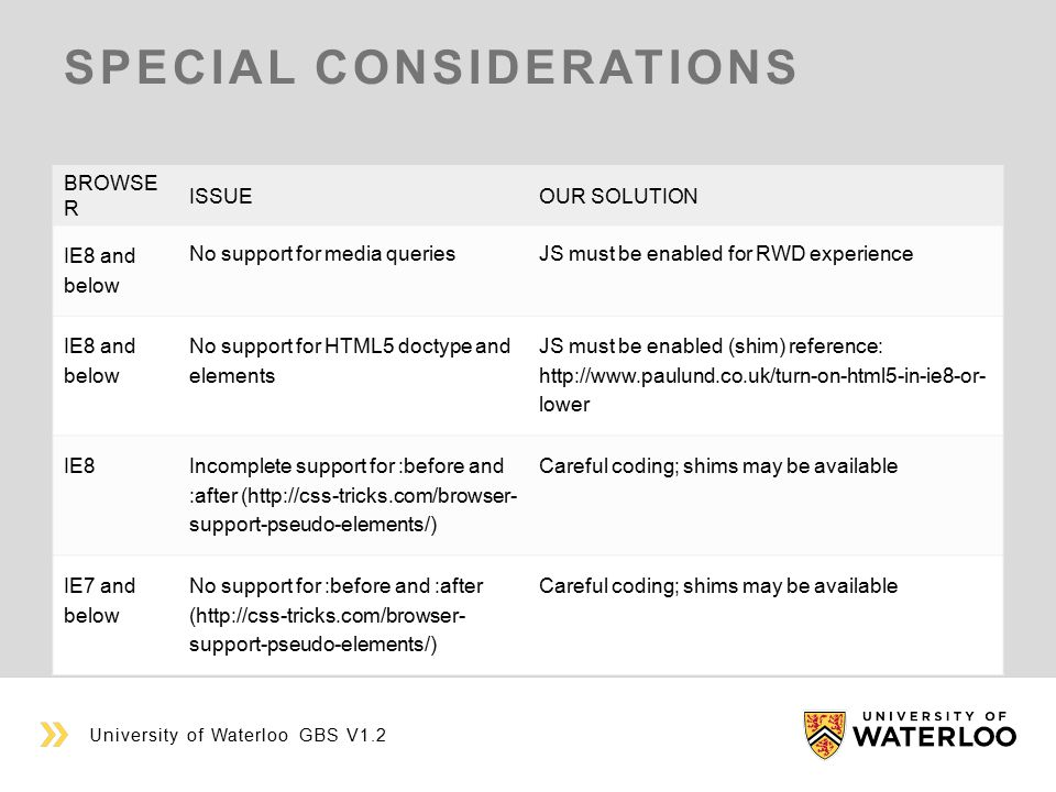 SPECIAL CONSIDERATIONS University of Waterloo GBS V1.2 BROWSE R ISSUEOUR SOLUTION IE8 and below No support for media queriesJS must be enabled for RWD experience IE8 and below No support for HTML5 doctype and elements JS must be enabled (shim) reference: http://www.paulund.co.uk/turn-on-html5-in-ie8-or- lower IE8 Incomplete support for :before and :after (http://css-tricks.com/browser- support-pseudo-elements/) Careful coding; shims may be available IE7 and below No support for :before and :after (http://css-tricks.com/browser- support-pseudo-elements/) Careful coding; shims may be available