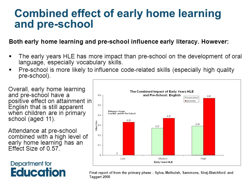 Both early home learning and pre-school influence early literacy.