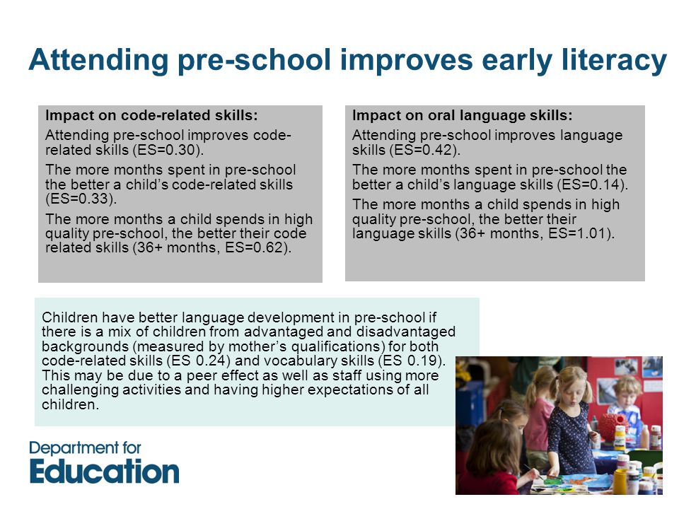Attending pre-school improves early literacy Impact on code-related skills: Attending pre-school improves code- related skills (ES=0.30).
