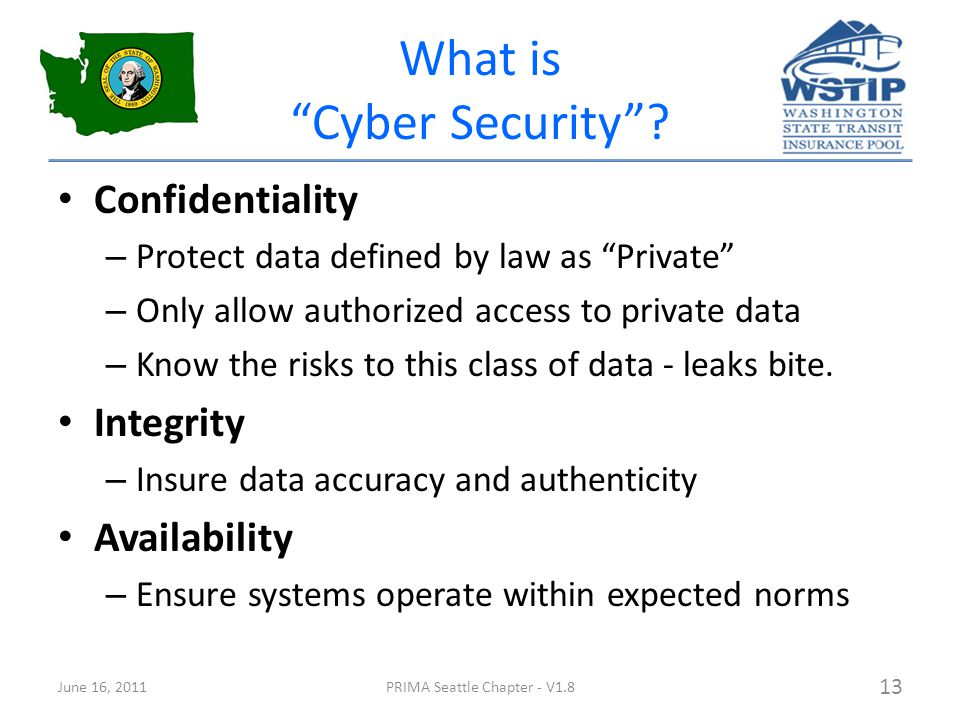 What is Cyber Security .
