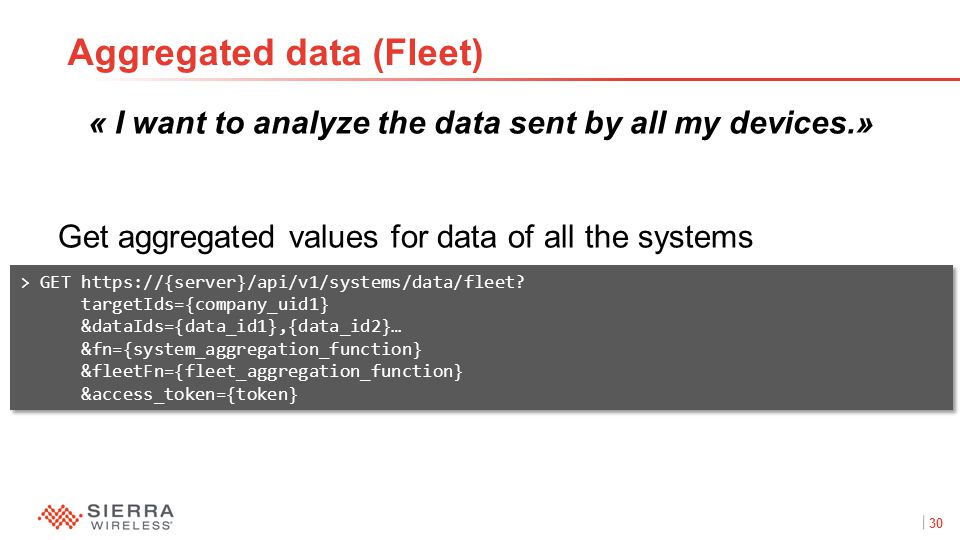30Proprietary and Confidential « I want to analyze the data sent by all my devices.» Get aggregated values for data of all the systems Aggregated data (Fleet) > GET https://{server}/api/v1/systems/data/fleet.