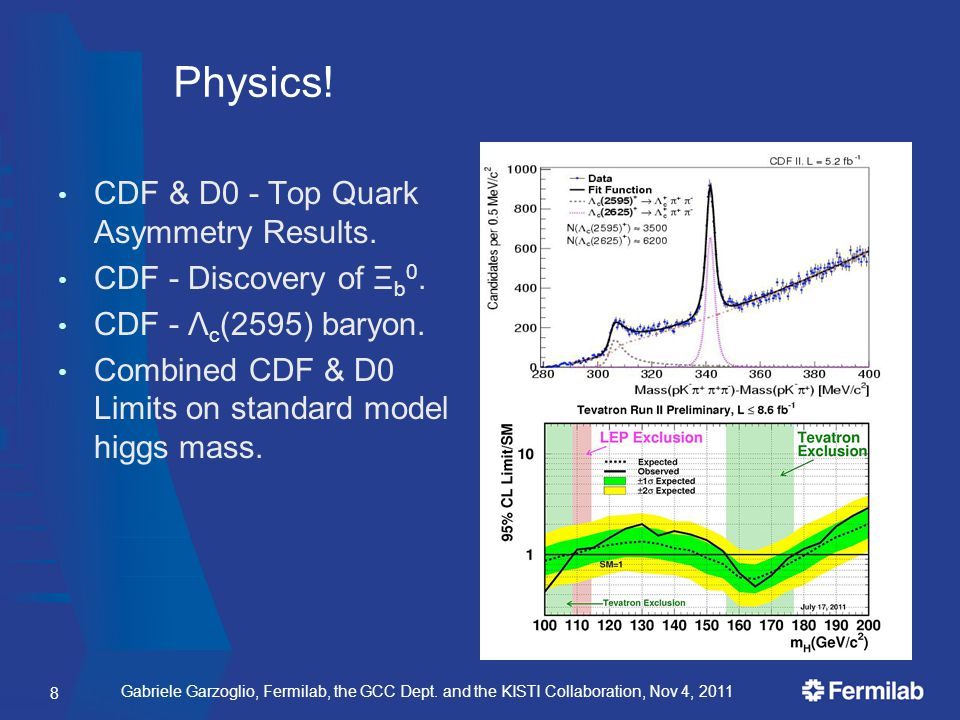 Gabriele Garzoglio, Fermilab, the GCC Dept. and the KISTI Collaboration, Nov 4, 2011 Physics.