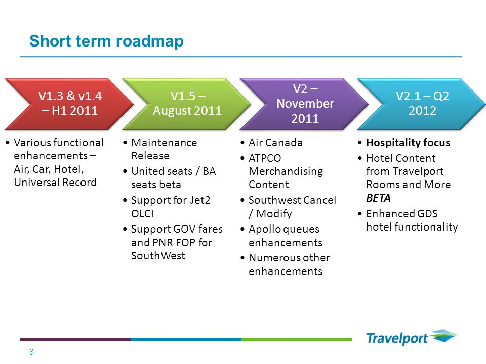 Short term roadmap 8 V1.3 & v1.4 – H1 2011 Various functional enhancements – Air, Car, Hotel, Universal Record V1.5 – August 2011 Maintenance Release United seats / BA seats beta Support for Jet2 OLCI Support GOV fares and PNR FOP for SouthWest V2 – November 2011 Air Canada ATPCO Merchandising Content Southwest Cancel / Modify Apollo queues enhancements Numerous other enhancements V2.1 – Q2 2012 Hospitality focus Hotel Content from Travelport Rooms and More BETA Enhanced GDS hotel functionality