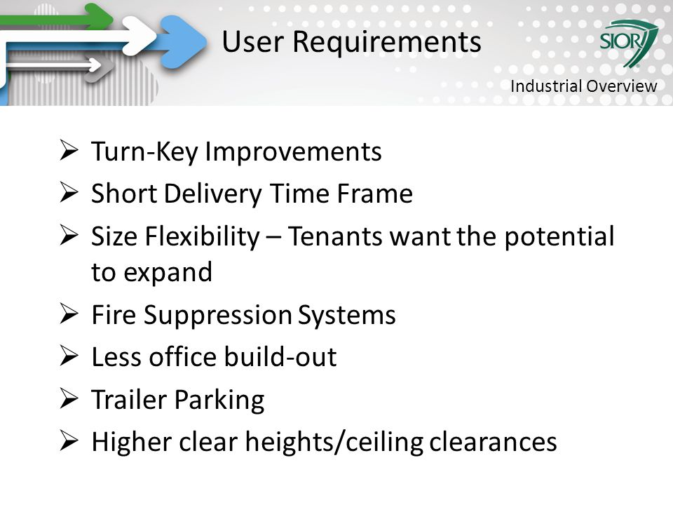 Society of Industrial and Office REALTORS® User Requirements  Turn-Key Improvements  Short Delivery Time Frame  Size Flexibility – Tenants want the potential to expand  Fire Suppression Systems  Less office build-out  Trailer Parking  Higher clear heights/ceiling clearances User Requirements Industrial Overview