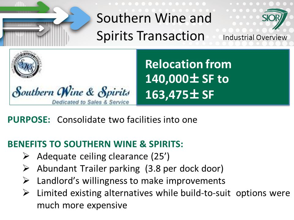 Society of Industrial and Office REALTORS® PURPOSE: Consolidate two facilities into one BENEFITS TO SOUTHERN WINE & SPIRITS:  Adequate ceiling clearance (25')  Abundant Trailer parking (3.8 per dock door)  Landlord's willingness to make improvements  Limited existing alternatives while build-to-suit options were much more expensive Relocation from 140,000± SF to 163,475± SF Southern Wine and Spirits Transaction Industrial Overview